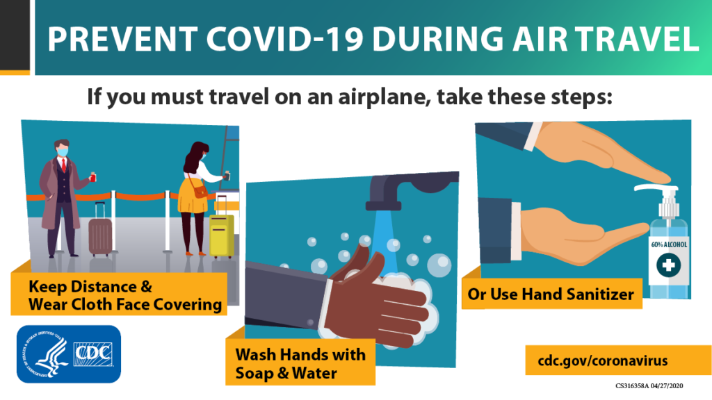 Infographic explaining how to prevent coronavirus during air travel
